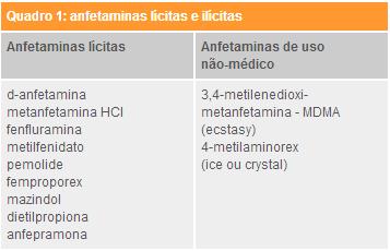 drogas_anfetaminas